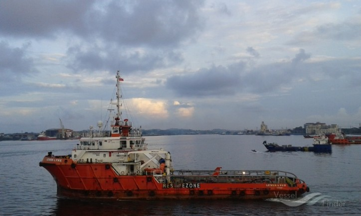 Kim Heng Offshore acquires offshore support vessels Lewek Lynx and Swissco Summit