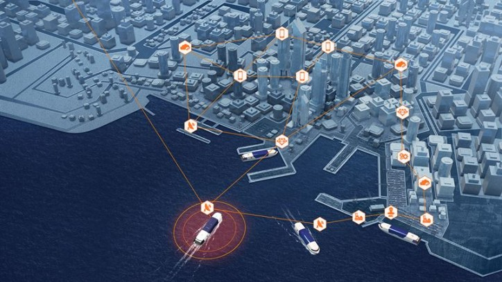 Wärtsilä acquires Transas to accelerate its Smart Marine Ecosystem vision