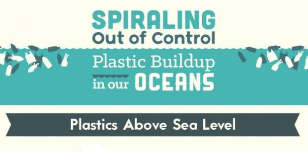 Infographic: Plastic Buildup in our Oceans