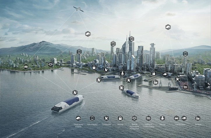 Wärtsilä introduces its Smart Marine Ecosystem vision