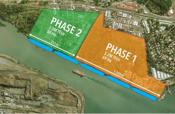 Panama Canal new transshipment port