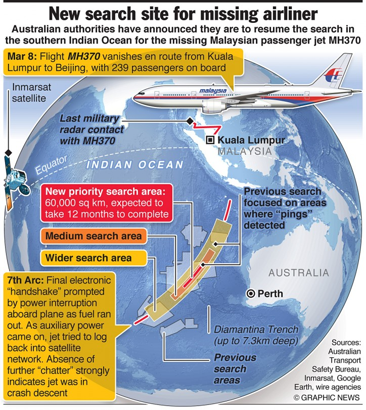 missing flight MH370 search area