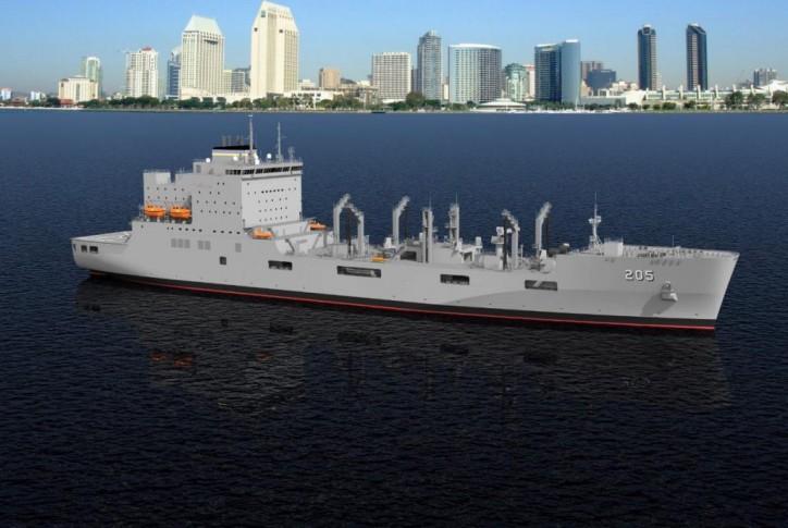 General Dynamics NASSCO Awarded Contract to Build Next Generation of U.S. Navy Fleet Oilers
