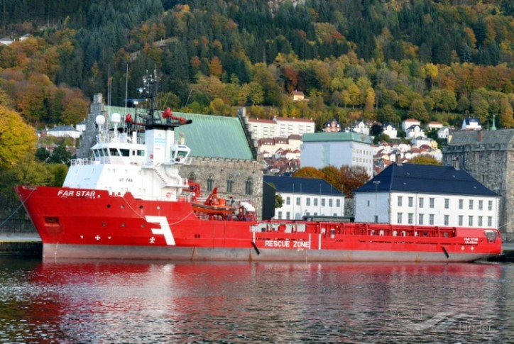 Farstad Shipping ASA awarded several PSV charter contracts