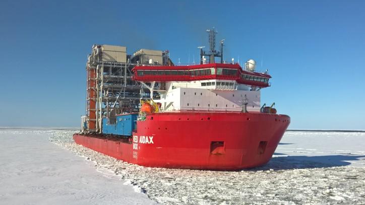 Anschütz provides gyros for polar vessels