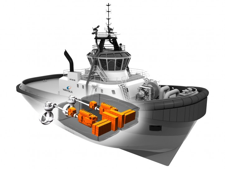 Wärtsilä HY hybrid power module is first of its kind for the marine industry