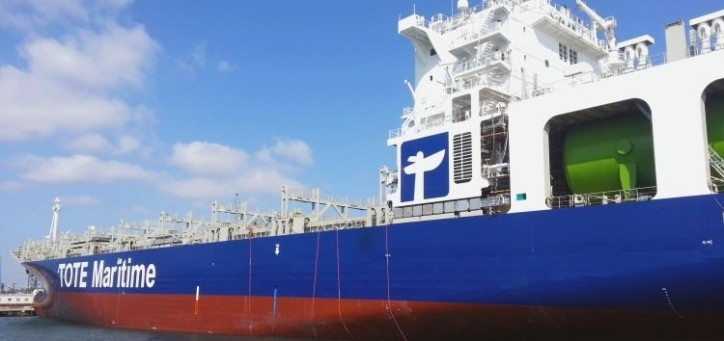 Small-scale LNG supplement: tankers and bulkers warm to LNG