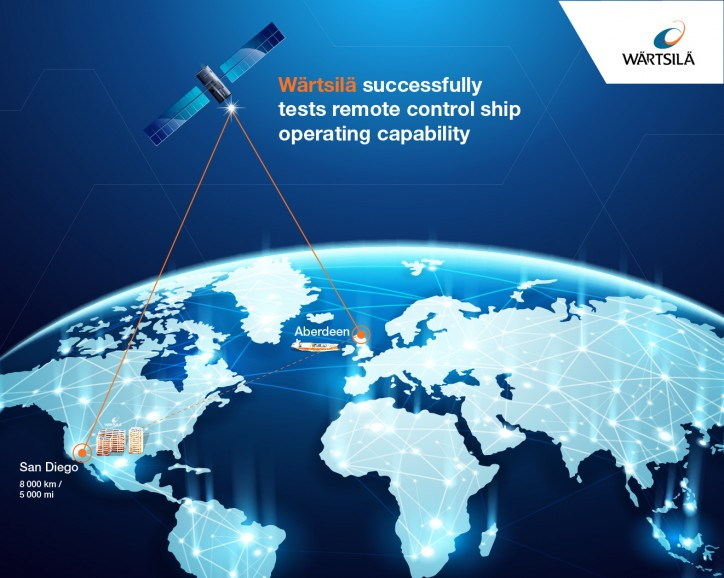 Wärtsilä successfully tests remote control ship operating capability (Video)