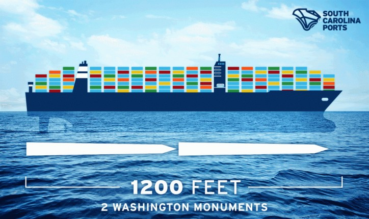 Harbor, Infrastructure Position South Carolina Ports as Last Call for Biggest Ship to Ever Visit East Coast