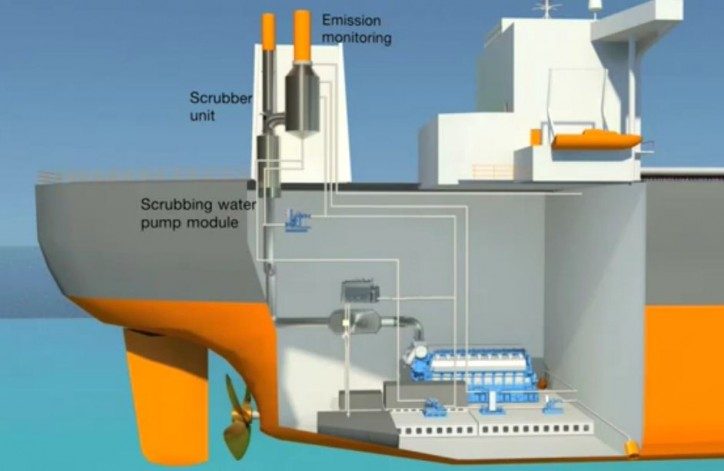 DNV GL SCRUBBER READY – A step ahead of tomorrow's regulations