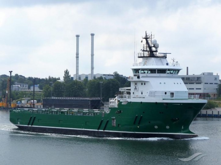 Havila Shipping ASA announces charter contract with Axxis for the PSV Havila Fortune