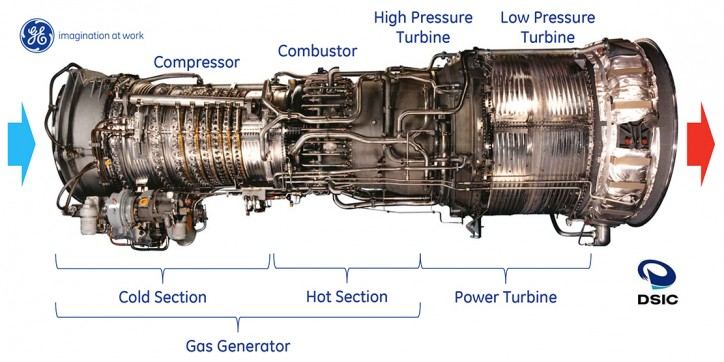A 30-megawatt GE gas turbine
