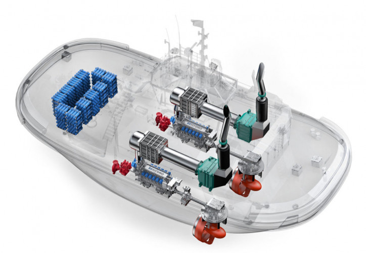 Hydrogen-powered tug is world first for Port of Antwerp (Video)