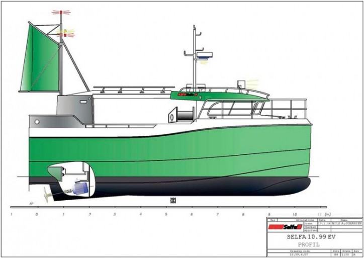 Selfa Elmax 1099 - The World's First Electric Fishing Vessel