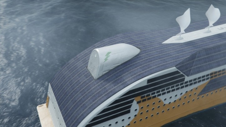 Wartsila Visions of future shipping – Z3 – Green Energy