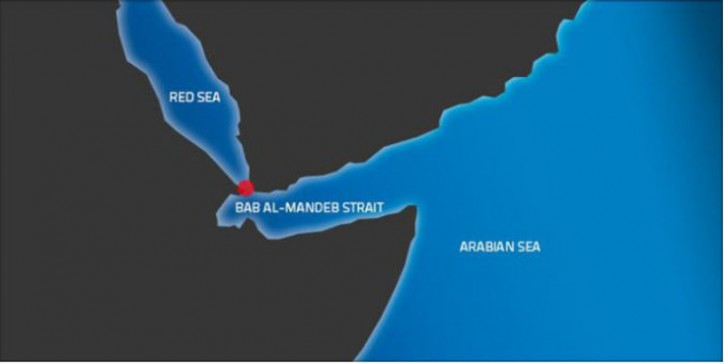 Dryad: Security Advice for the Mandeb Strait