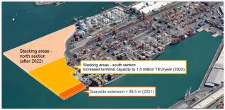 A Step Closer to the Extension of Koper Container Terminal