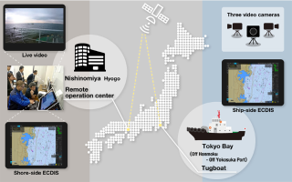 NYK Successfully Tests Remote Navigation of Tugboat (Video)