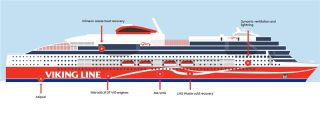 Viking Glory will be one of the most climate-smart passenger ships in the world