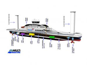 Norway: Multi Maritime Launches New Green Ferry Concept