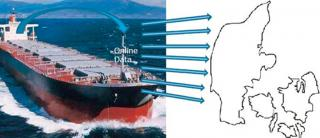 Ship-borne Internet of things will benefit marine equipment manufacturers and authorities