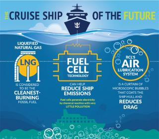 DNV GL and Meyer Turku sign class contract for Royal Caribbean's two new ICON Class vessels