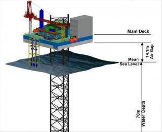 ABS to Class Calm Oceans' Innovative Mono Column Jack-Up