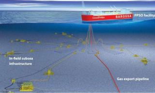 MODEC Awarded FEED Contract of an FPSO for Barossa Offshore Project