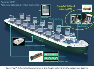 Eco Marine Power (EMP) Unveils Automation for Ship Renewable Energy Systems