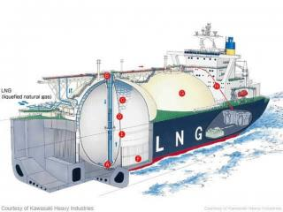 ABS Approves New MOSS-type LNG Tank Concept