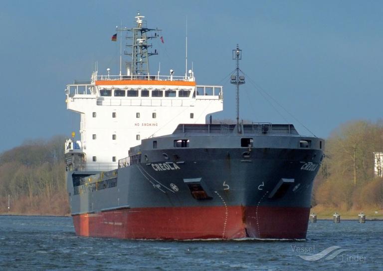 WOLF (MMSI: 256207000) ; Place: Kiel_Canal/ Germany