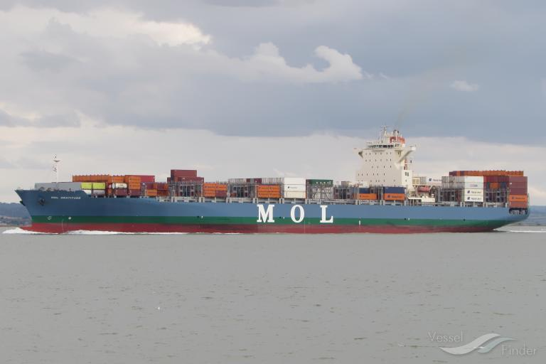 MOL GRATIWME, Container Ship - Details and current position - IMO